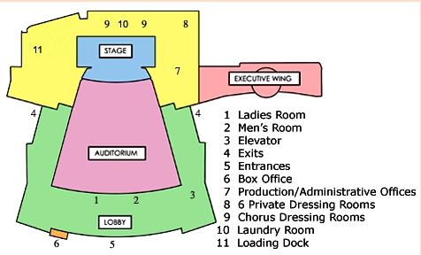 Map of Hall